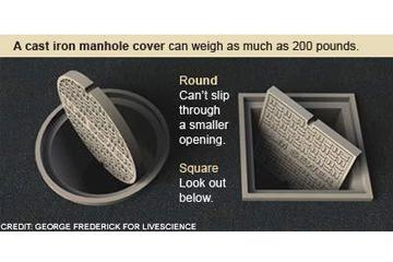 Mengapa Manhole Cover Berbentuk Bulat ?