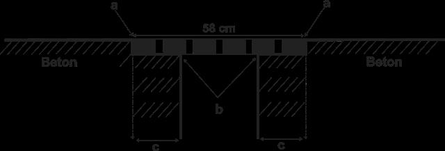 cara pemasangan grating dan grill