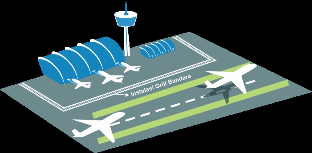 ilustrasi pemasangan grill bandara oleh PT. Infiniferro Niaga Manufaktur