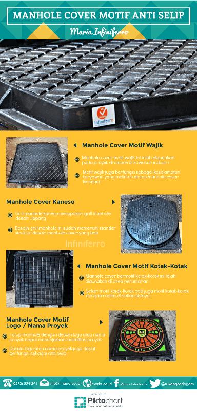 desain manhole cover anti selip
