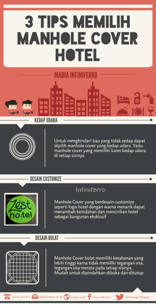 3 poin penting pemilihan manhole cover hotel