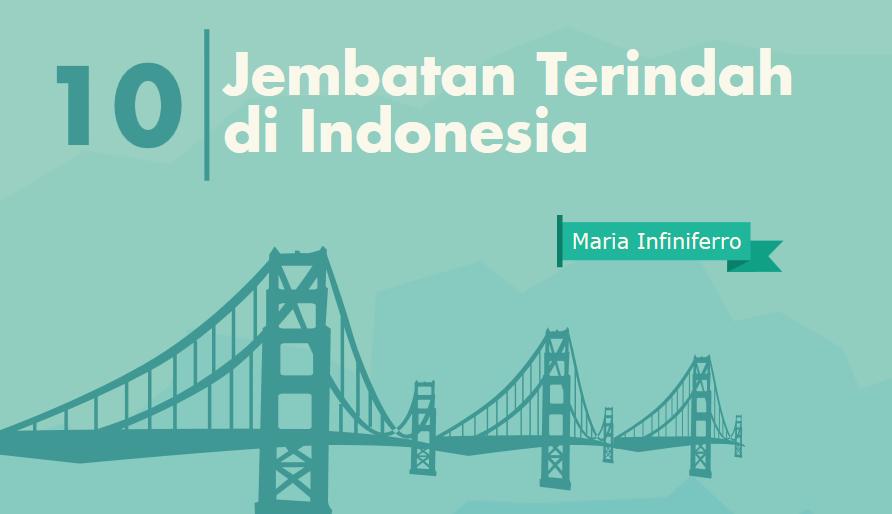 10 Jembatan Terindah Di Indonesia Maria Infiniferro